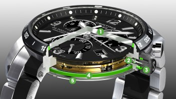 THE DOUBLE SECURITY CONCEPT مفهوم DS در ساعت های سرتینا شرکت بازرگانی کیش بهین نمایندگی مجاز نمایندگی رسمی